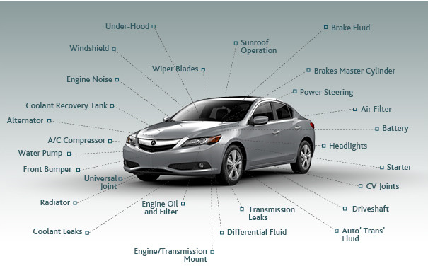 Acura Certified Pre-Owned >> Acura Certified Pre Owned Ball Acura